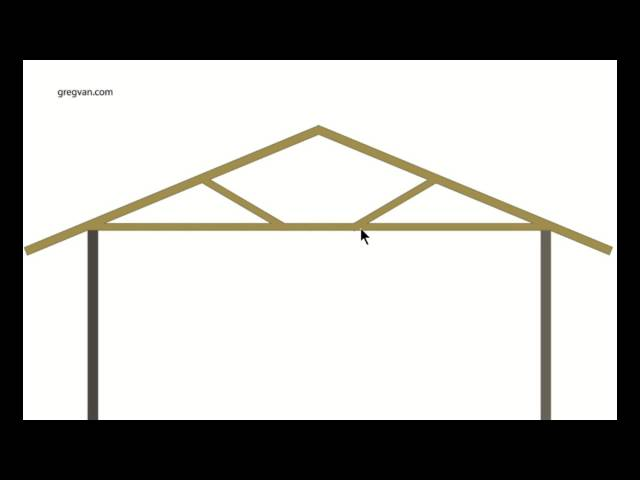 Roof Truss Basics – Structural Engineering And Home Building Tips
