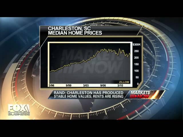 Investing In Charleston, SC And Grand Rapids, MI Real Estate