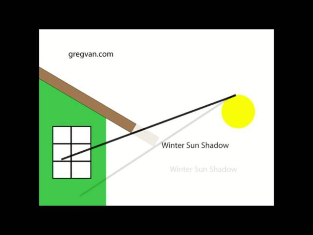 Roof Overhang Building Design Tips – Construction And Architecture